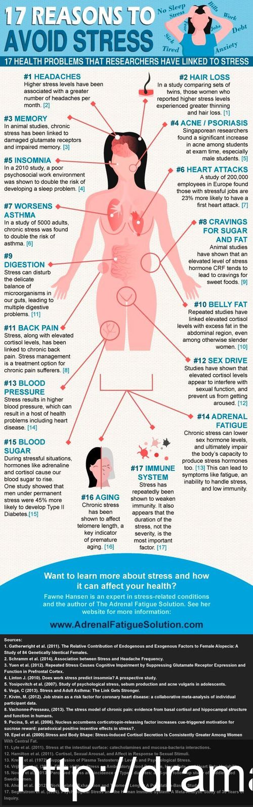 Stress Health infographic