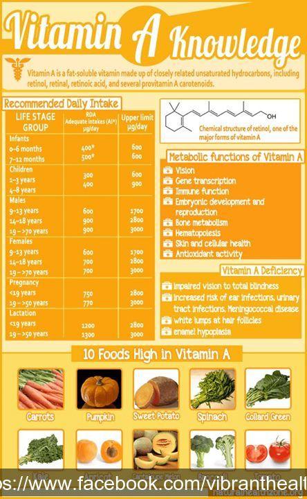 vitamins health food