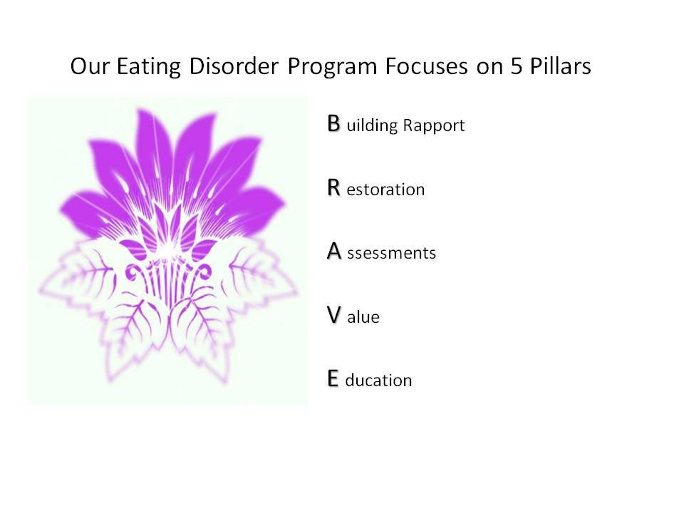 eatingdisorder ed