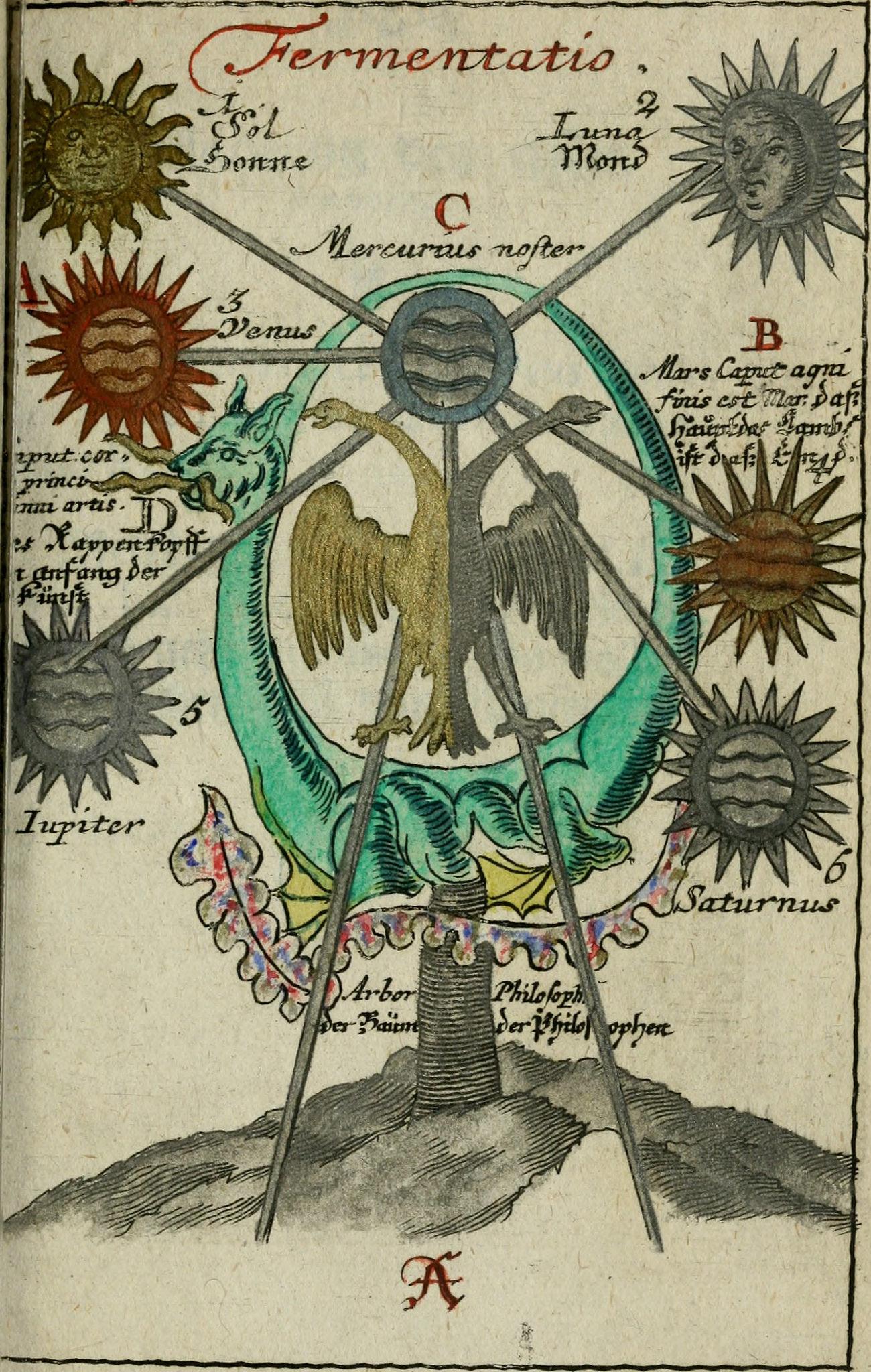 Alchemy poetry freebook