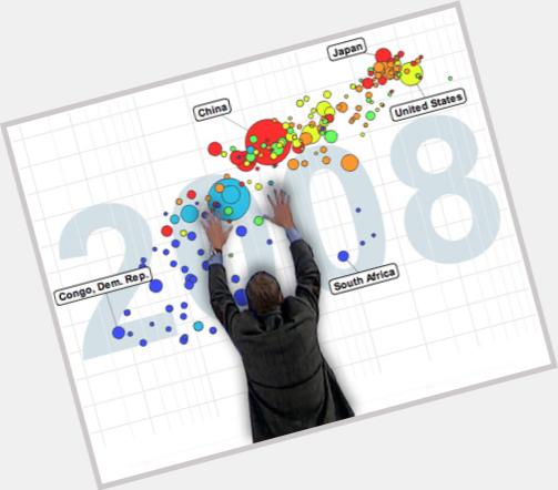 Hans Rosling hairstyle 4.jpg
